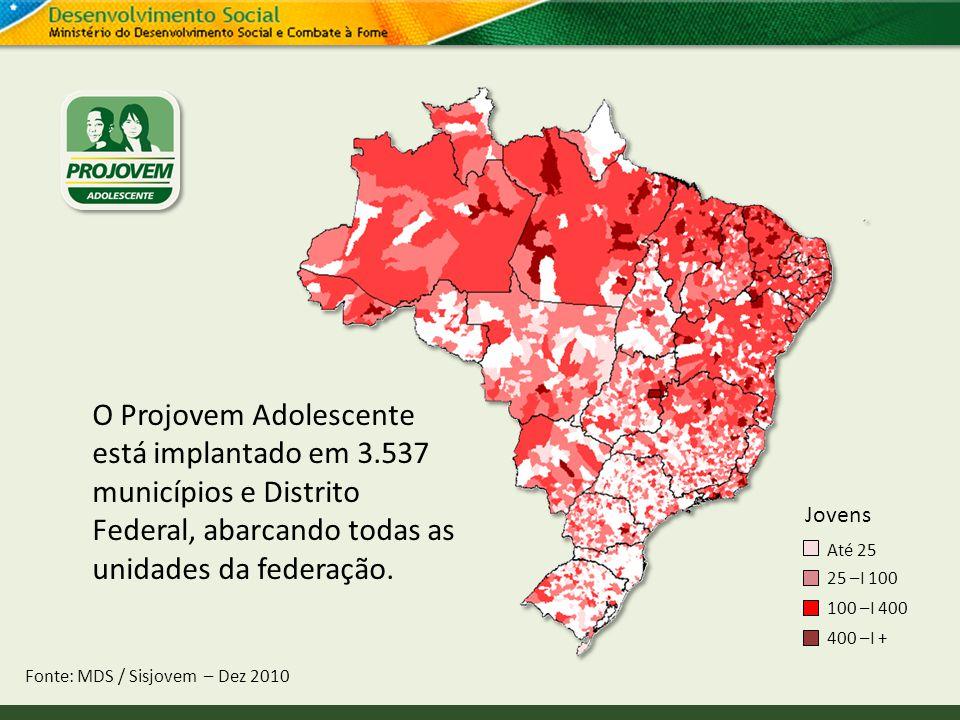 Fonte: MDS / Sisjovem – Dez 2010 O Projovem Adolescente está implantado em 3.537 municípios e Distrito Federal, abarcando todas as unidades da federaç