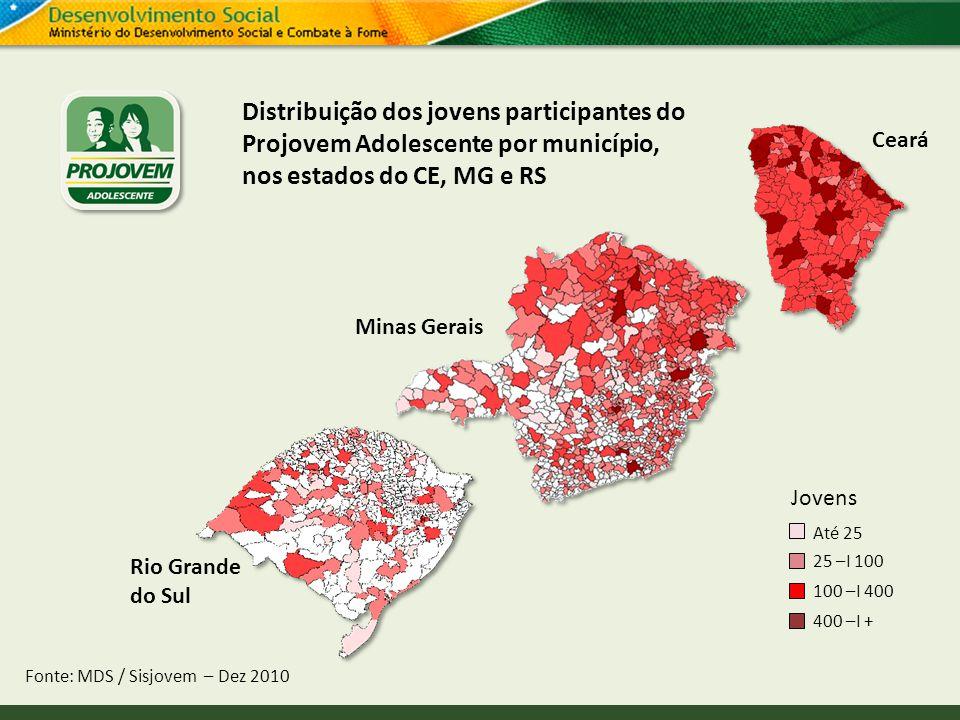 Fonte: MDS / Sisjovem – Dez 2010 Jovens Até 25 25 –I 100 100 –I 400 400 –I + Ceará Rio Grande do Sul Minas Gerais Distribuição dos jovens participante