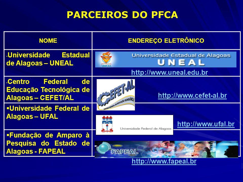 PARCEIROS DO PFCA NOMEENDEREÇO ELETRÔNICO Universidade Estadual de Alagoas – UNEAL Centro Federal de Educação Tecnológica de Alagoas – CEFET/AL Universidade Federal de Alagoas – UFAL Fundação de Amparo à Pesquisa do Estado de Alagoas - FAPEAL http://www.uneal.edu.br http://www.cefet-al.br http://www.ufal.br http://www.fapeal.br