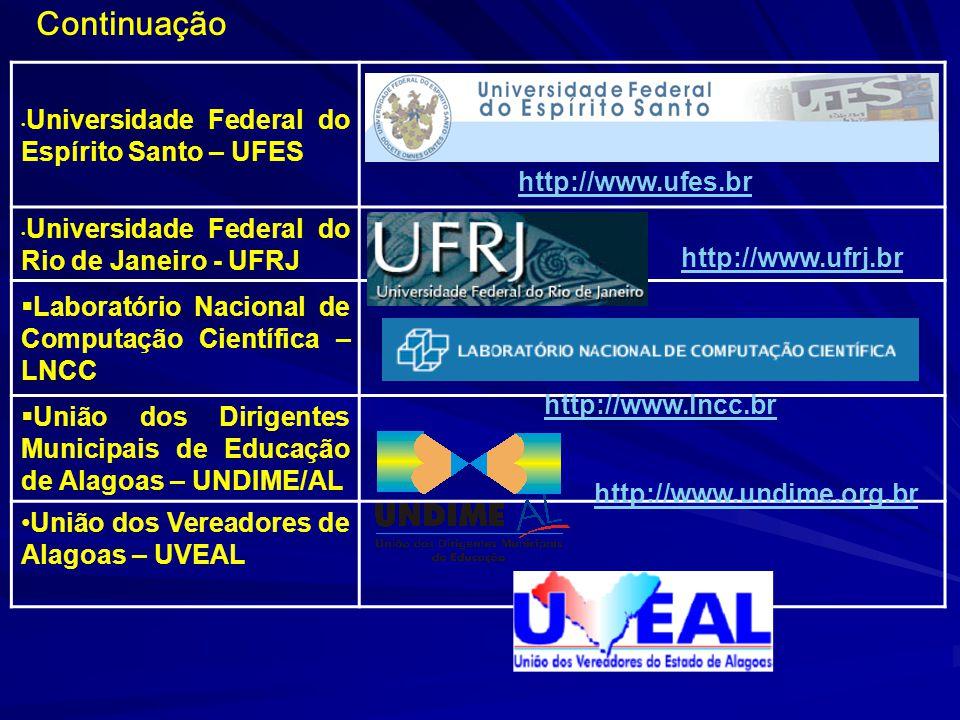 Universidade Federal do Espírito Santo – UFES Universidade Federal do Rio de Janeiro - UFRJ Laboratório Nacional de Computação Científica – LNCC União dos Dirigentes Municipais de Educação de Alagoas – UNDIME/AL União dos Vereadores de Alagoas – UVEAL http://www.ufrj.br http://www.lncc.br http://www.undime.org.br Continuação http://www.ufes.br
