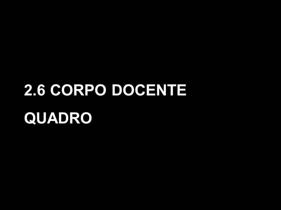 2.6 CORPO DOCENTE QUADRO