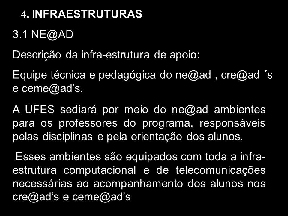 4. INFRAESTRUTURAS 3.1 NE@AD Descrição da infra-estrutura de apoio: Equipe técnica e pedagógica do ne@ad, cre@ad ´s e ceme@ads. A UFES sediará por mei
