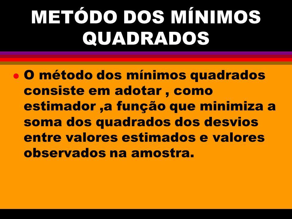 METÓDO DOS MÍNIMOS QUADRADOS l O método dos mínimos quadrados consiste em adotar, como estimador,a função que minimiza a soma dos quadrados dos desvios entre valores estimados e valores observados na amostra.