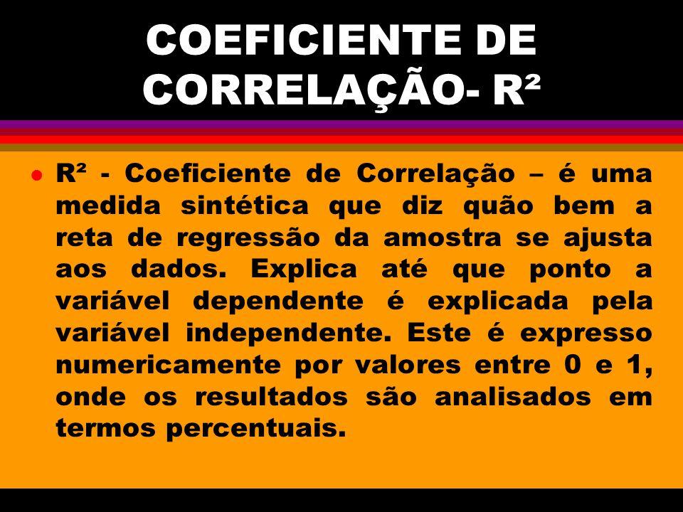 COEFICIENTE DE CORRELAÇÃO- R² l R² - Coeficiente de Correlação – é uma medida sintética que diz quão bem a reta de regressão da amostra se ajusta aos dados.