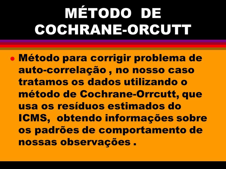 MÉTODO DE COCHRANE-ORCUTT l Método para corrigir problema de auto-correlação, no nosso caso tratamos os dados utilizando o método de Cochrane-Orrcutt, que usa os resíduos estimados do ICMS, obtendo informações sobre os padrões de comportamento de nossas observações.