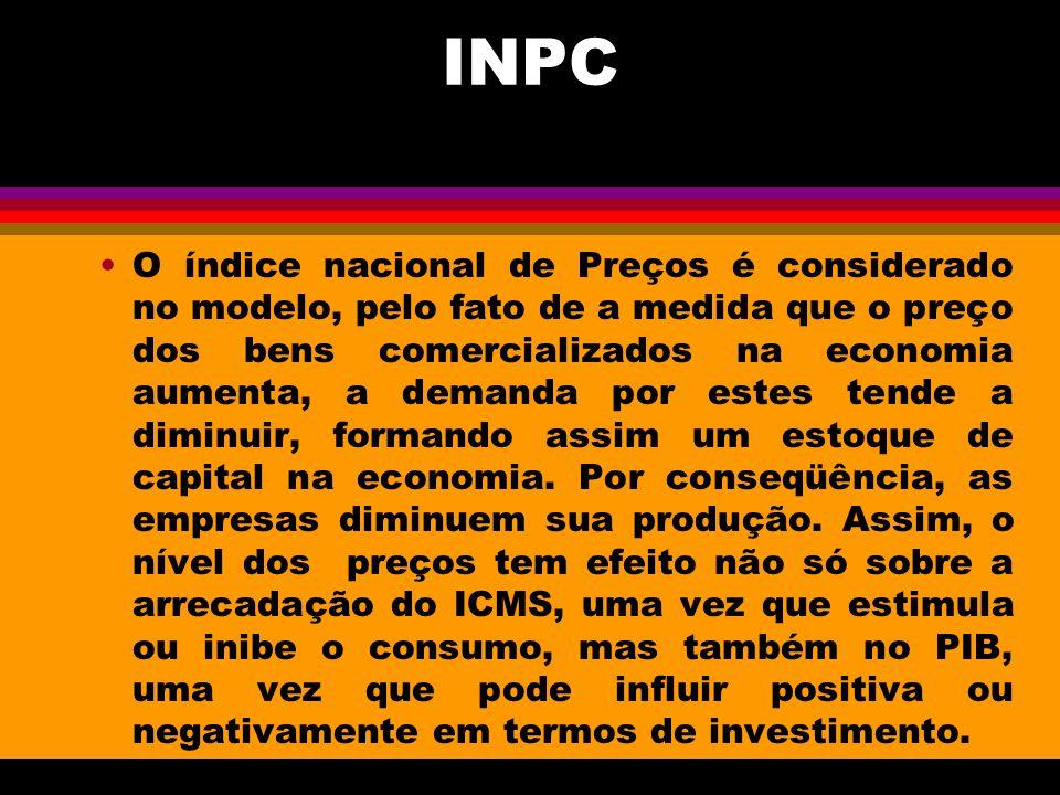 INPC O índice nacional de Preços é considerado no modelo, pelo fato de a medida que o preço dos bens comercializados na economia aumenta, a demanda por estes tende a diminuir, formando assim um estoque de capital na economia.