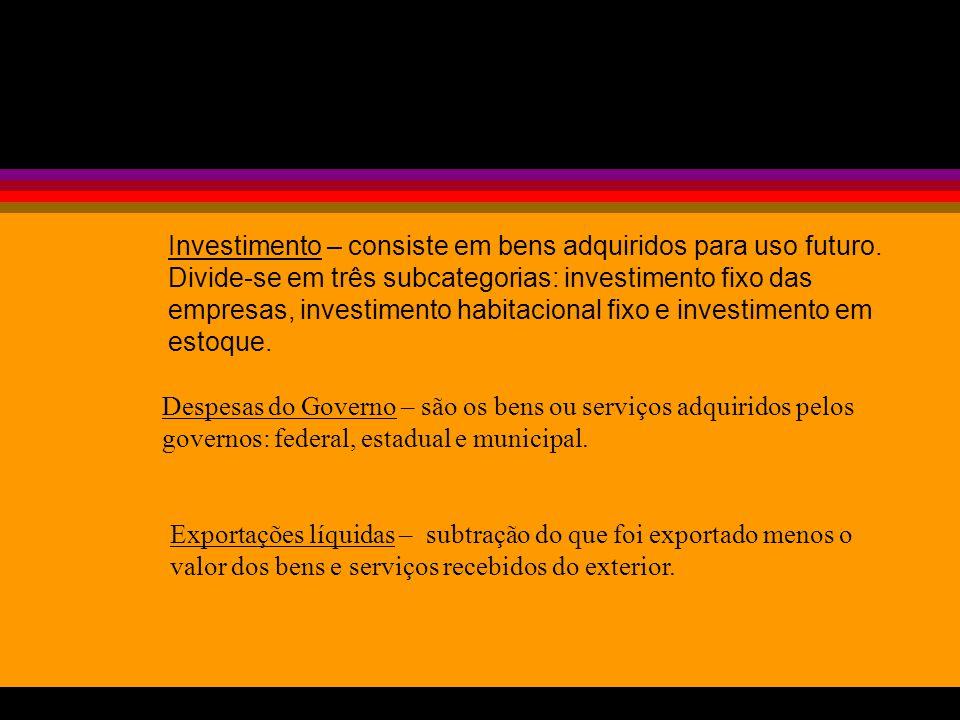 Investimento – consiste em bens adquiridos para uso futuro. Divide-se em três subcategorias: investimento fixo das empresas, investimento habitacional