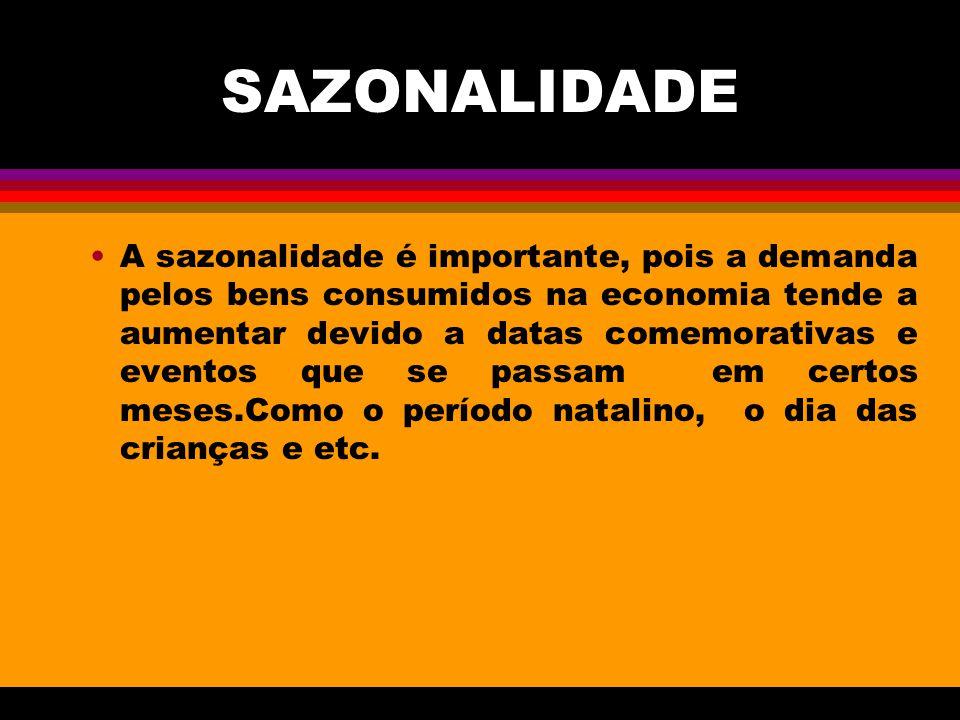 SAZONALIDADE A sazonalidade é importante, pois a demanda pelos bens consumidos na economia tende a aumentar devido a datas comemorativas e eventos que