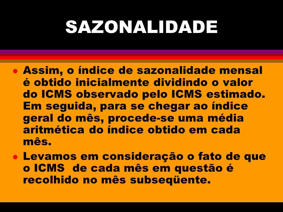 SAZONALIDADE l Assim, o índice de sazonalidade mensal é obtido inicialmente dividindo o valor do ICMS observado pelo ICMS estimado. Em seguida, para s