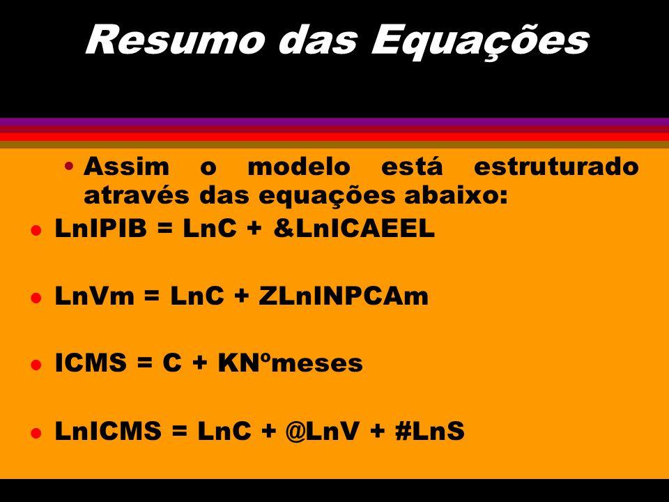 Resumo das Equações Assim o modelo está estruturado através das equações abaixo: l LnIPIB = LnC + &LnICAEEL l LnVm = LnC + ZLnINPCAm l ICMS = C + KNºm