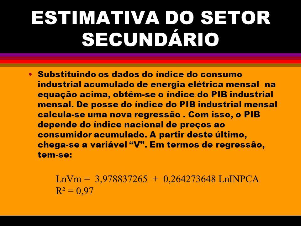 ESTIMATIVA DO SETOR SECUNDÁRIO Substituindo os dados do índice do consumo industrial acumulado de energia elétrica mensal na equação acima, obtém-se o índice do PIB industrial mensal.