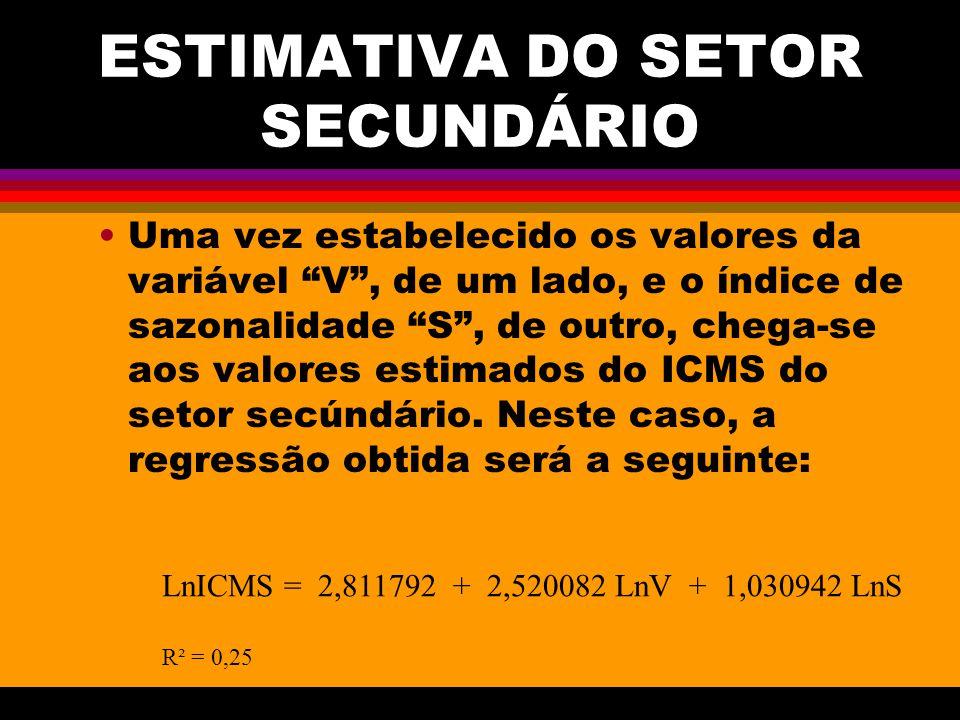 ESTIMATIVA DO SETOR SECUNDÁRIO Uma vez estabelecido os valores da variável V, de um lado, e o índice de sazonalidade S, de outro, chega-se aos valores estimados do ICMS do setor secúndário.