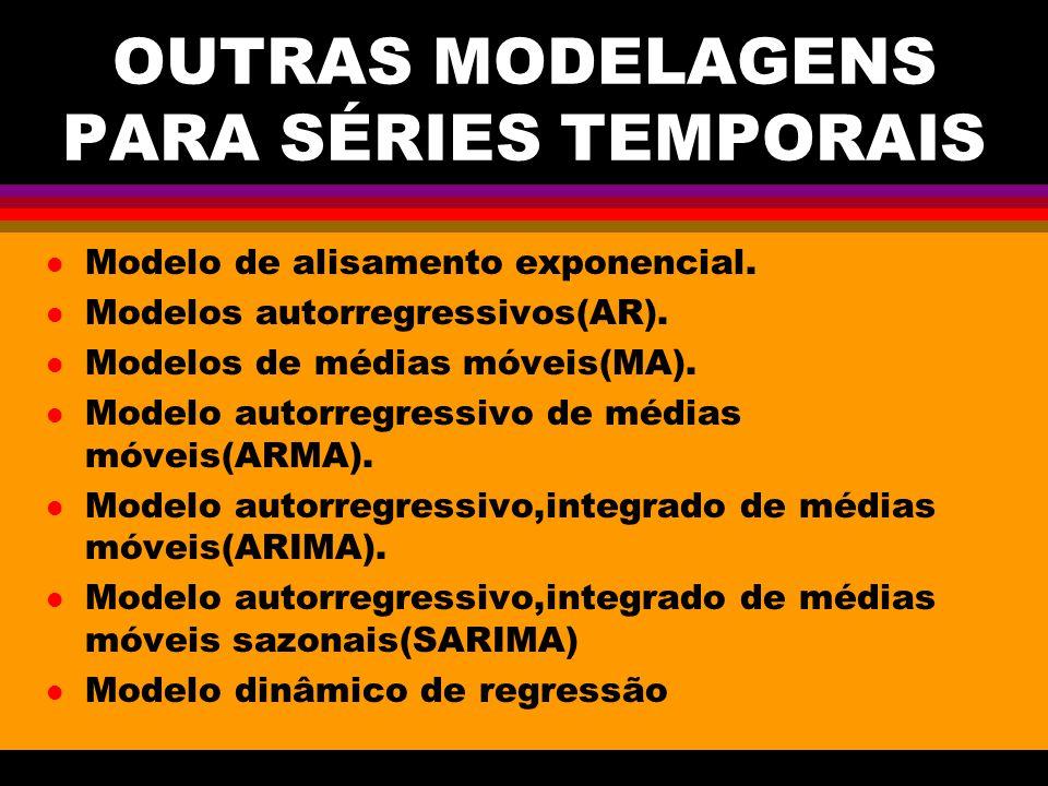 OUTRAS MODELAGENS PARA SÉRIES TEMPORAIS l Modelo de alisamento exponencial. l Modelos autorregressivos(AR). l Modelos de médias móveis(MA). l Modelo a