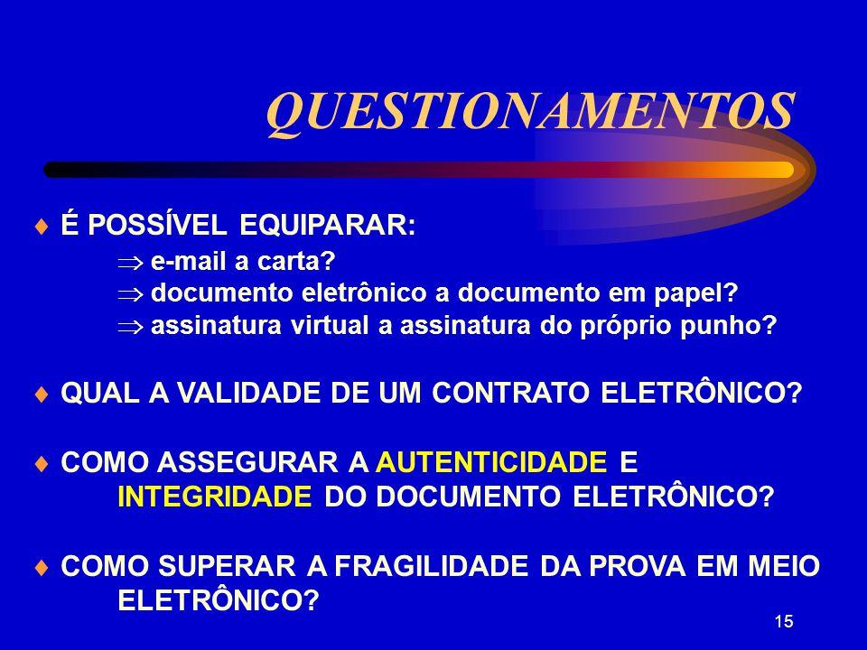 14 PROVA EVOLUÇÃO ROMA - MANUFIRMATIO PROVA DOCUMENTAL/ ASSINATURA ARQUIVAMENTO/ AUTENTICAÇÃO, REPRODUÇÃO DO ORIGINAL garantia contra fraude?