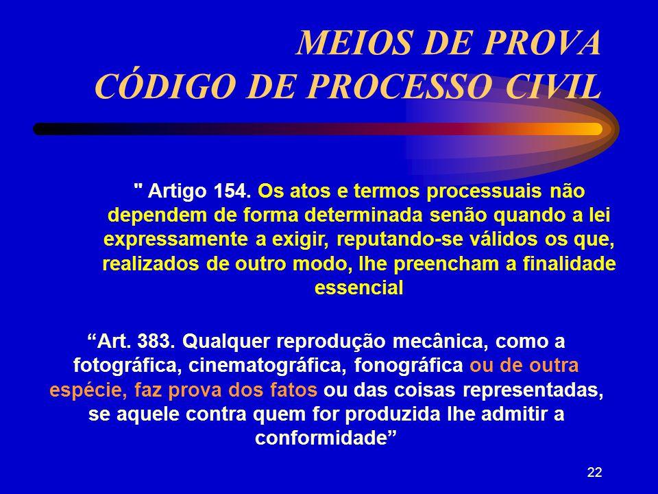 21 MEIOS DE PROVA CÓDIGO DE PROCESSO CIVIL Artigo 332.