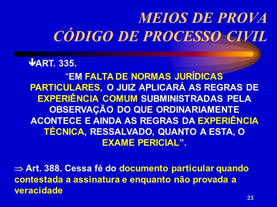 22 MEIOS DE PROVA CÓDIGO DE PROCESSO CIVIL Artigo 154.