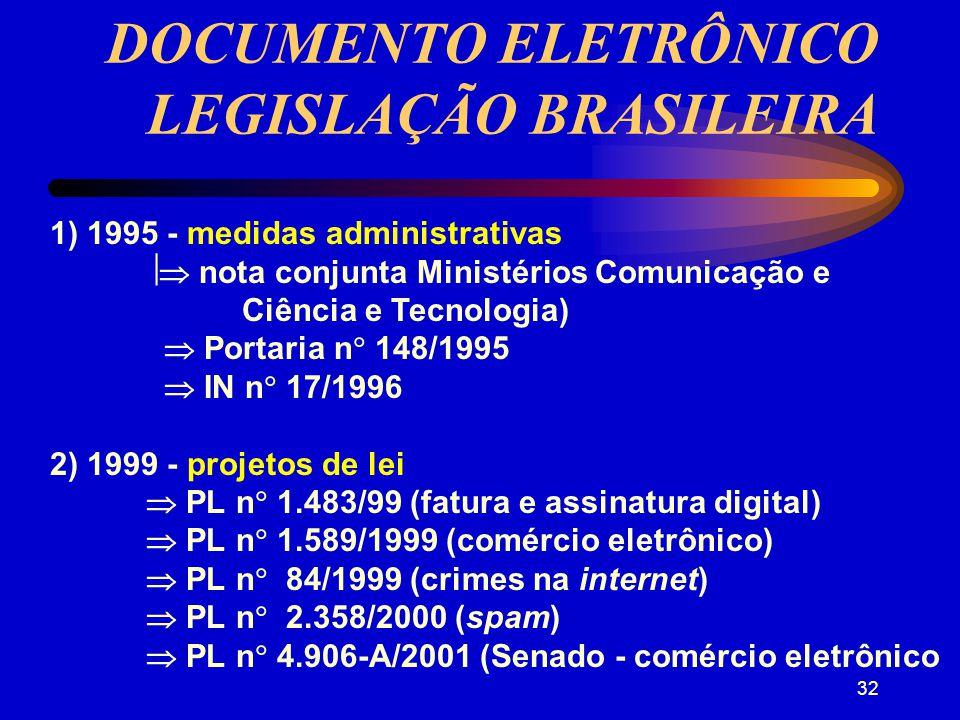31 DOCUMENTO ELETRÔNICO SEQÜÊNCIA DE BITS - CRIPTOGRAFIA DOCUMENTO QUE NÃO SE PRENDE AO MEIO FÍSICO PASSÍVEL DE SER ALTERADO IDENTIFICAÇÃO INEQUÍVOCA AUTOR E GARANTIA DO CONTEÚDO (origem / imputabilidade) AUTENTICIDADE e INTEGRIDADE