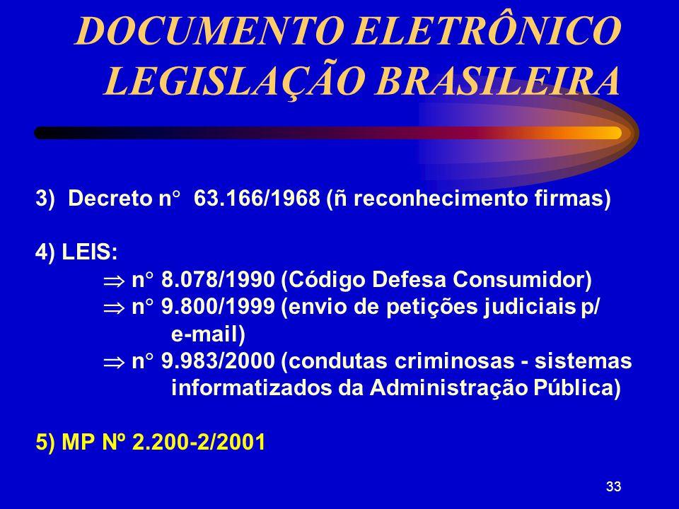 32 DOCUMENTO ELETRÔNICO LEGISLAÇÃO BRASILEIRA 1) 1995 - medidas administrativas nota conjunta Ministérios Comunicação e Ciência e Tecnologia) Portaria n 148/1995 IN n 17/1996 2) 1999 - projetos de lei PL n 1.483/99 (fatura e assinatura digital) PL n 1.589/1999 (comércio eletrônico) PL n 84/1999 (crimes na internet) PL n 2.358/2000 (spam) PL n 4.906-A/2001 (Senado - comércio eletrônico
