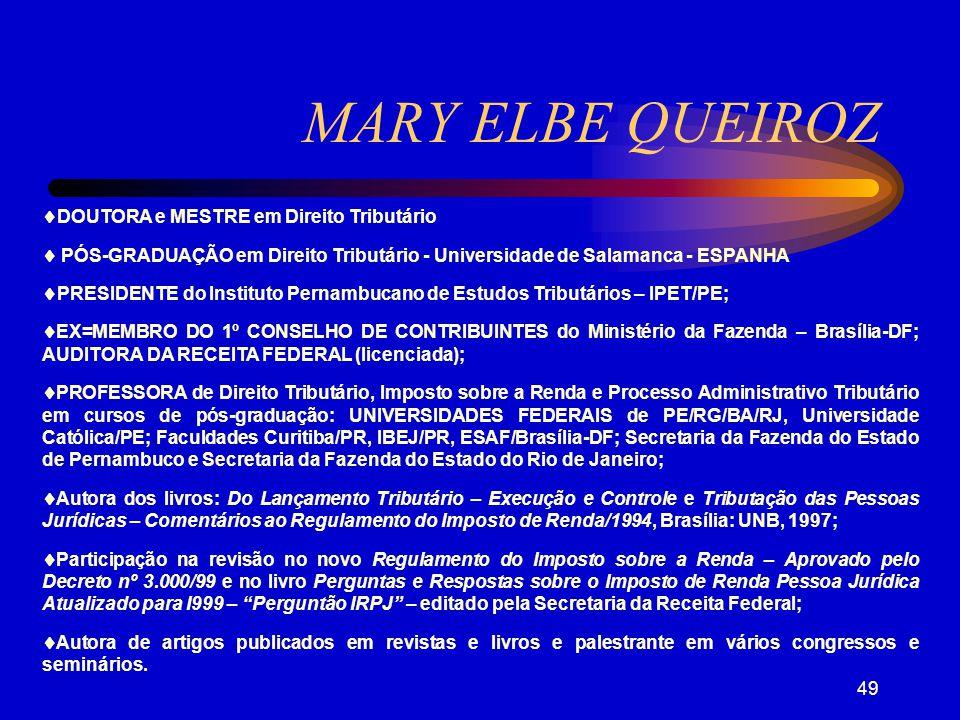 48 mary.elbe @sebrae.com.br