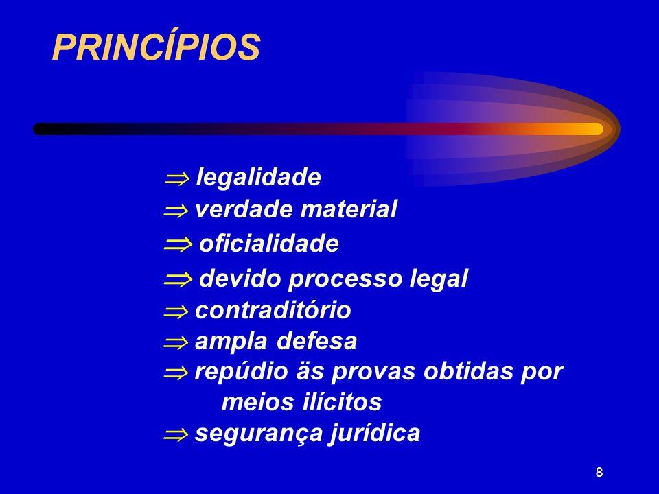 7 PROCESSO ADMINISTRATIVO TRIBUTÁRIO EVITAR ÔNUS DA SUCUMBÊNCIA DO FISCO EVITAR INSCRIÇÖES INDEVIDAS NA DÍVIDA ATIVA EVITAR QUERELAS INDEVIDAS E SOBRECARREGAR O JUDICIÁRIO + - 4.000.000.000 débitos inscritos + - R$ 200.000.000.000 (BILHÖES)