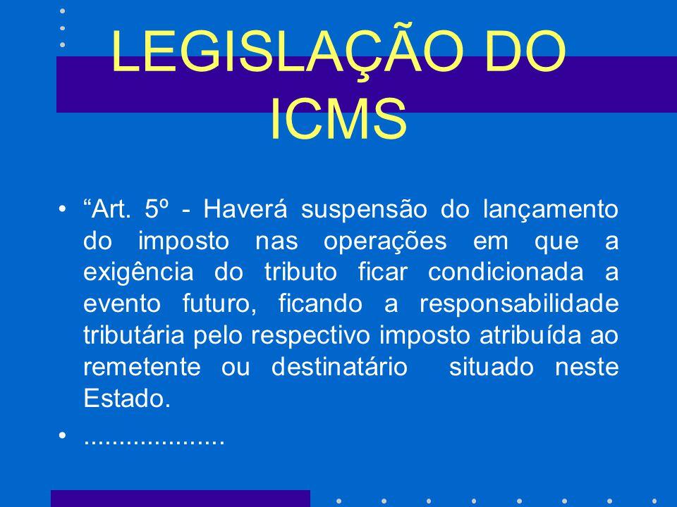 LEGISLAÇÃO DO ICMS Art.