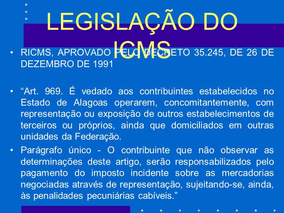 LEGISLAÇÃO DO ICMS RICMS, APROVADO PELO DECRETO 35.245, DE 26 DE DEZEMBRO DE 1991 Art.