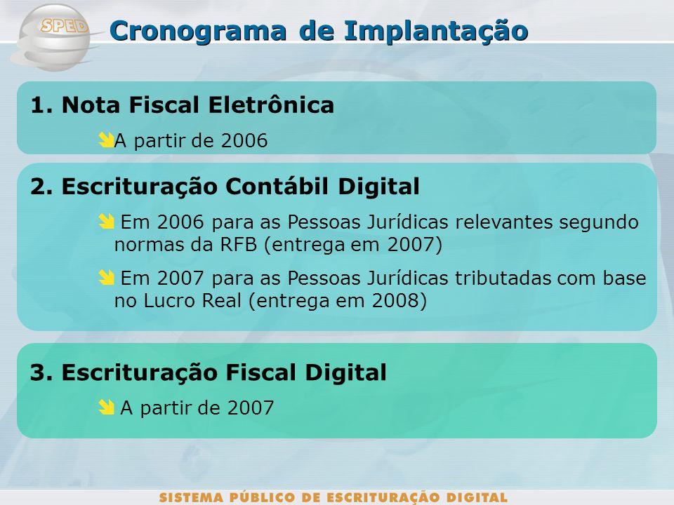 Vantagens para o Fisco Redução de custos administrativos; Melhoria da qualidade da informação; Possibilidade de cruzamento entre os dados contábeis e