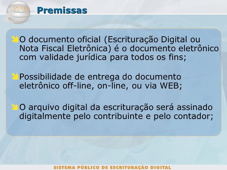 Abrangência 1. Escrituração Contábil Digital 2. Escrituração Fiscal Digital 3. Nota Fiscal Eletrônica