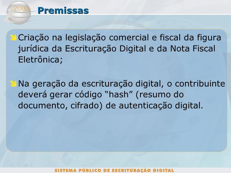 Premissas O documento oficial (Escrituração Digital ou Nota Fiscal Eletrônica) é o documento eletrônico com validade jurídica para todos os fins; Poss