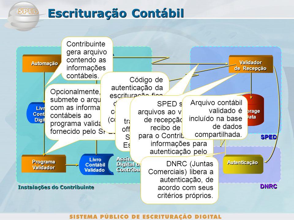 Fornecimento de aplicativo público com as seguintes características (cont): Visualização das Demonstrações Financeiras. Conferência das assinaturas di