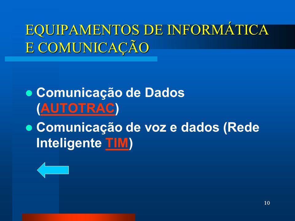 10 EQUIPAMENTOS DE INFORMÁTICA E COMUNICAÇÃO Comunicação de Dados (AUTOTRAC)AUTOTRAC Comunicação de voz e dados (Rede Inteligente TIM)TIM