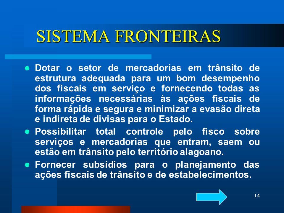 14 SISTEMA FRONTEIRAS Dotar o setor de mercadorias em trânsito de estrutura adequada para um bom desempenho dos fiscais em serviço e fornecendo todas