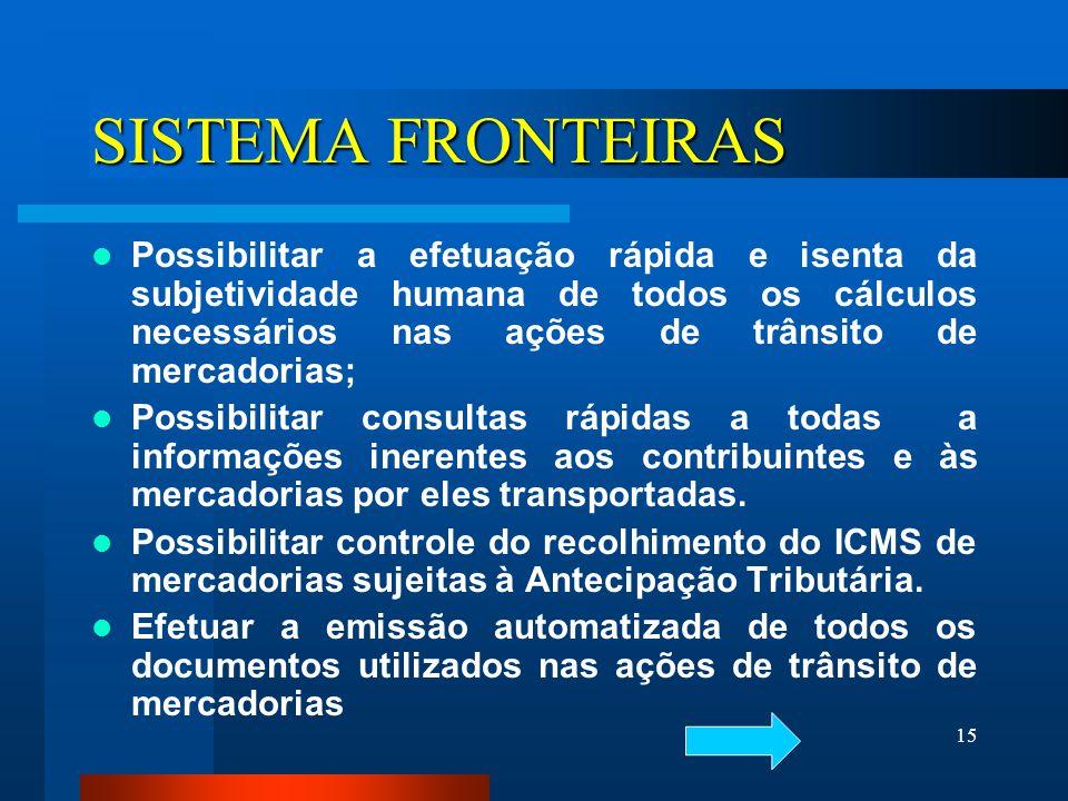 15 SISTEMA FRONTEIRAS Possibilitar a efetuação rápida e isenta da subjetividade humana de todos os cálculos necessários nas ações de trânsito de merca