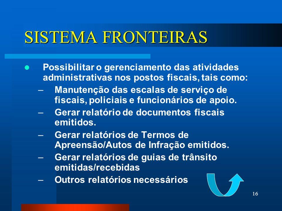 16 SISTEMA FRONTEIRAS Possibilitar o gerenciamento das atividades administrativas nos postos fiscais, tais como: –Manutenção das escalas de serviço de
