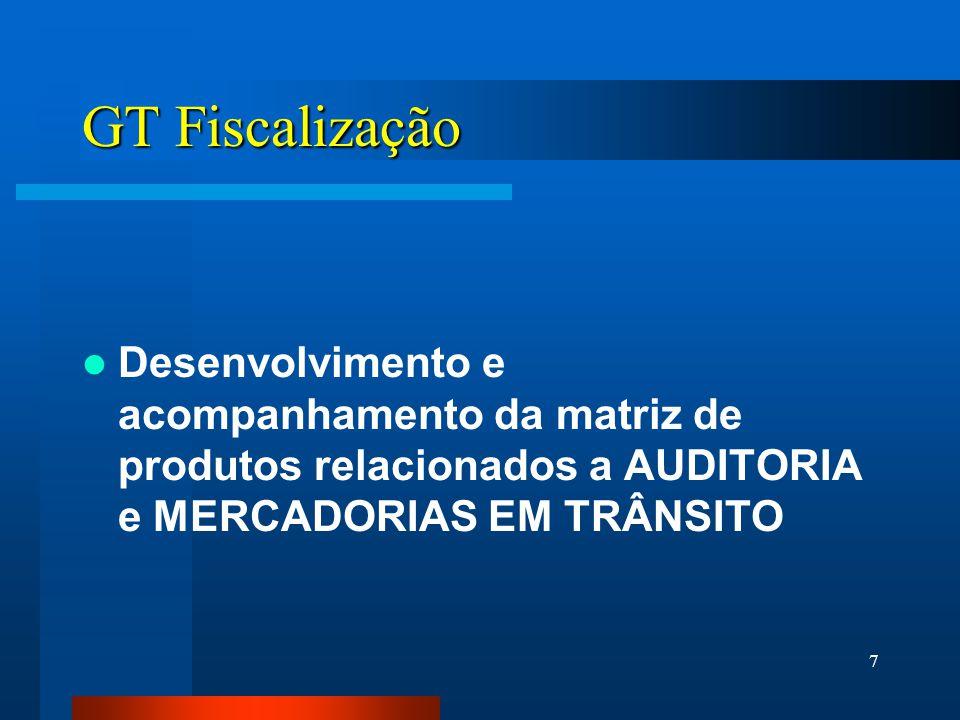 8 ESTRUTURAÇÃO DO GT- FISCALIZAÇÃO Produtos de Auditoria Produtos de Mercadorias em Trânsito