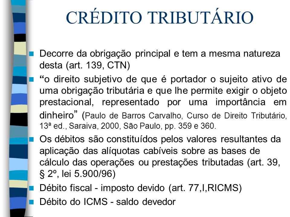 CRÉDITO TRIBUTÁRIO Decorre da obrigação principal e tem a mesma natureza desta (art. 139, CTN) o direito subjetivo de que é portador o sujeito ativo d