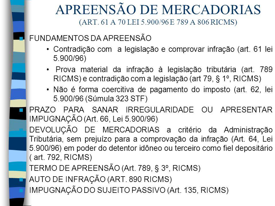 APREENSÃO DE MERCADORIAS (ART. 61 A 70 LEI 5.900/96 E 789 A 806 RICMS) FUNDAMENTOS DA APREENSÃO Contradição com a legislação e comprovar infração (art