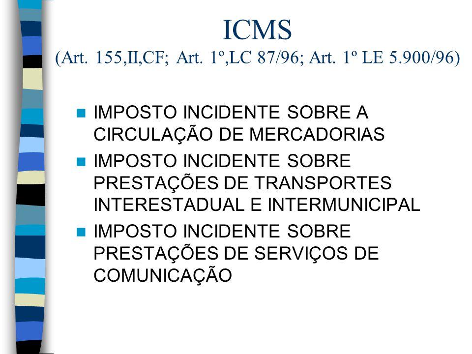 ICMS (Art. 155,II,CF; Art. 1º,LC 87/96; Art. 1º LE 5.900/96) IMPOSTO INCIDENTE SOBRE A CIRCULAÇÃO DE MERCADORIAS IMPOSTO INCIDENTE SOBRE PRESTAÇÕES DE