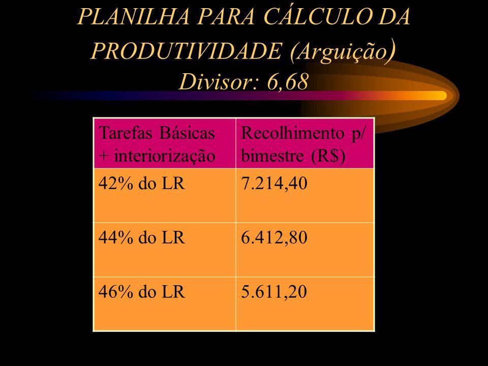 PLANILHA PARA CÁLCULO DA PRODUTIVIDADE (Arguição ) Divisor: 6,68 Tarefas Básicas + interiorização Recolhimento p/ bimestre (R$) 42% do LR7.214,40 44% do LR6.412,80 46% do LR5.611,20