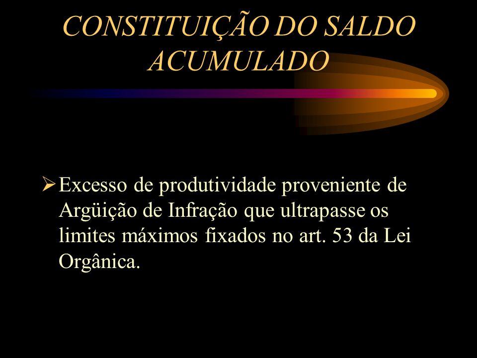 CONSTITUIÇÃO DO SALDO ACUMULADO Excesso de produtividade proveniente de Argüição de Infração que ultrapasse os limites máximos fixados no art.