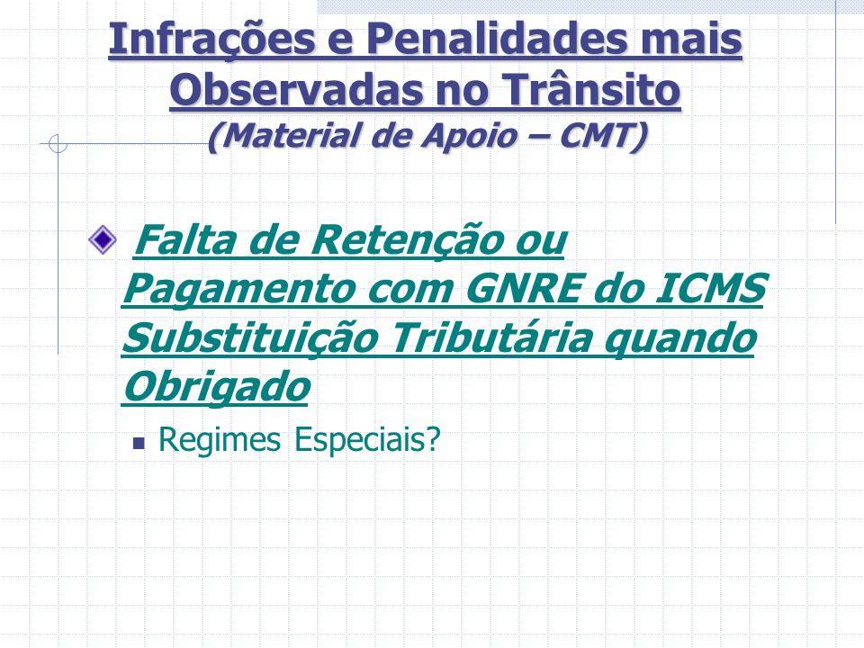 Outras Infrações e Penalidades Observadas no Trânsito Mercadoria não correspondente à NF apresentada Excesso; Falta; Divergência.