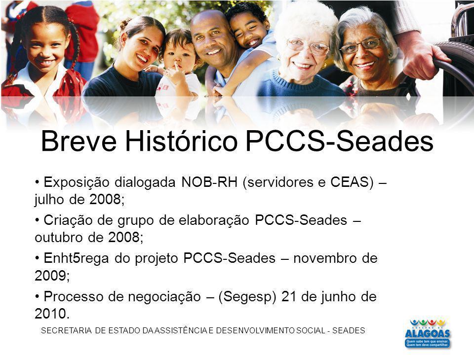Breve Histórico PCCS-Seades Exposição dialogada NOB-RH (servidores e CEAS) – julho de 2008; Criação de grupo de elaboração PCCS-Seades – outubro de 20