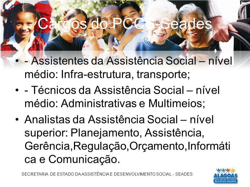 Cargos do PCCS-Seades - Assistentes da Assistência Social – nível médio: Infra-estrutura, transporte; - Técnicos da Assistência Social – nível médio: