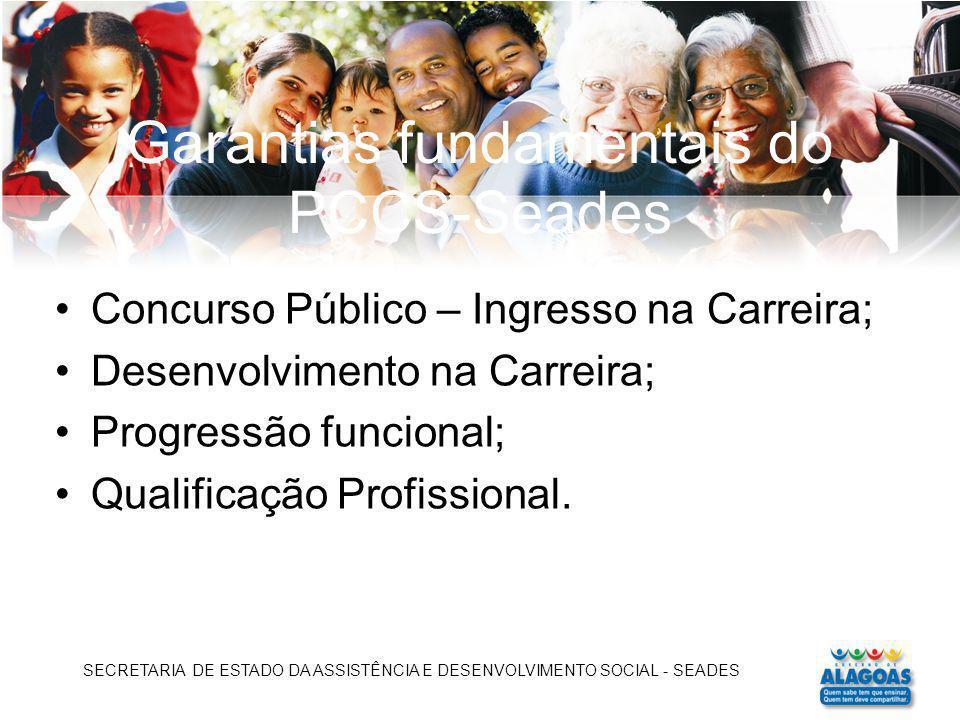 Garantias fundamentais do PCCS-Seades Concurso Público – Ingresso na Carreira; Desenvolvimento na Carreira; Progressão funcional; Qualificação Profiss
