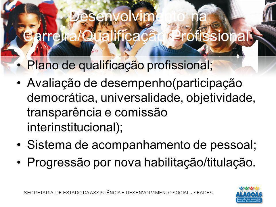 Desenvolvimento na Carreira/Qualificação Profissional : Plano de qualificação profissional; Avaliação de desempenho(participação democrática, universa