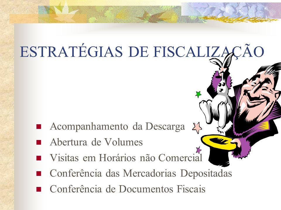 ESTRATÉGIAS DE FISCALIZAÇÃO Acompanhamento da Descarga Abertura de Volumes Visitas em Horários não Comercial Conferência das Mercadorias Depositadas Conferência de Documentos Fiscais