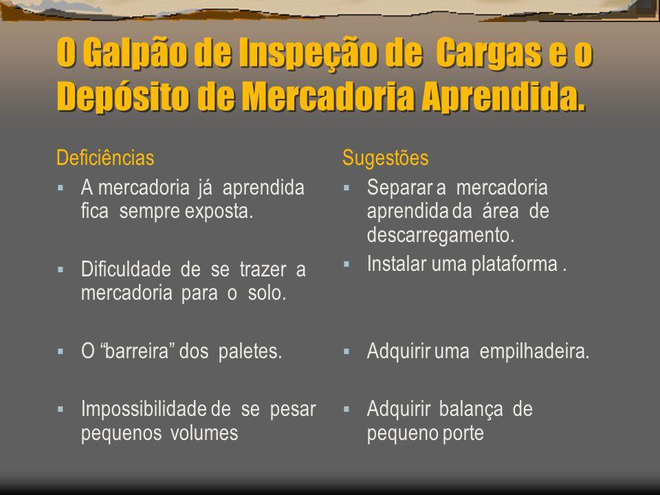 O Galpão de Inspeção de Cargas e o Depósito de Mercadoria Aprendida.