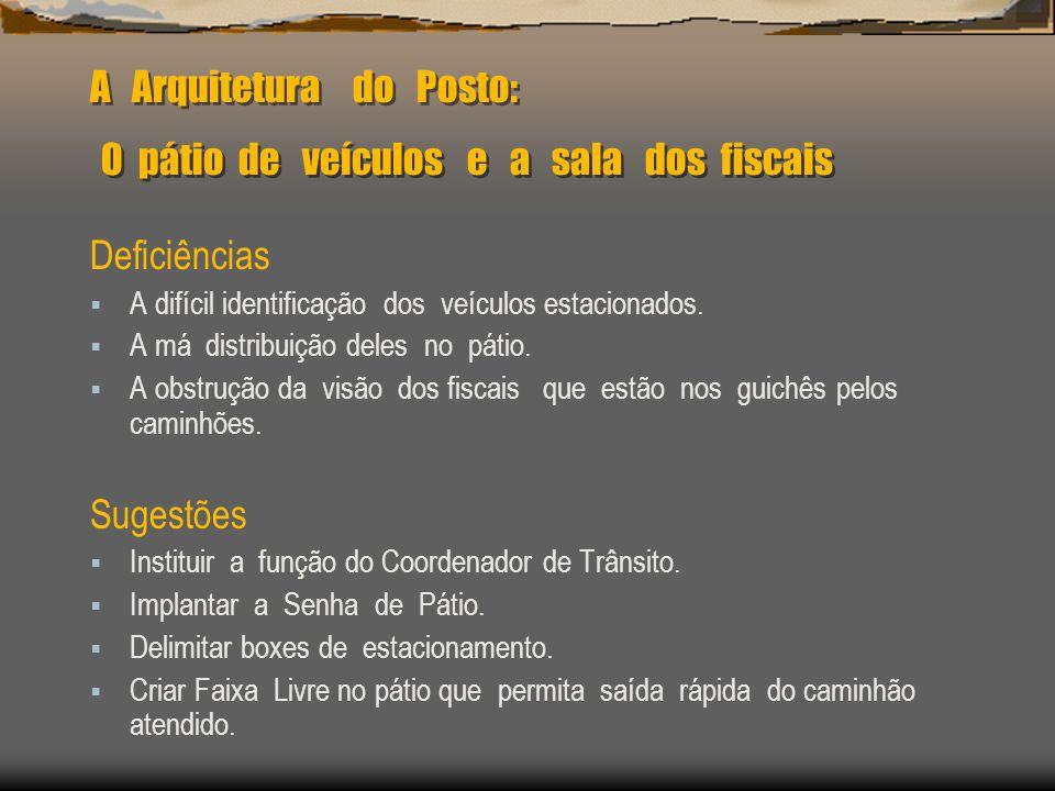 A Arquitetura do Posto: O pátio de veículos e a sala dos fiscais Deficiências A difícil identificação dos veículos estacionados.
