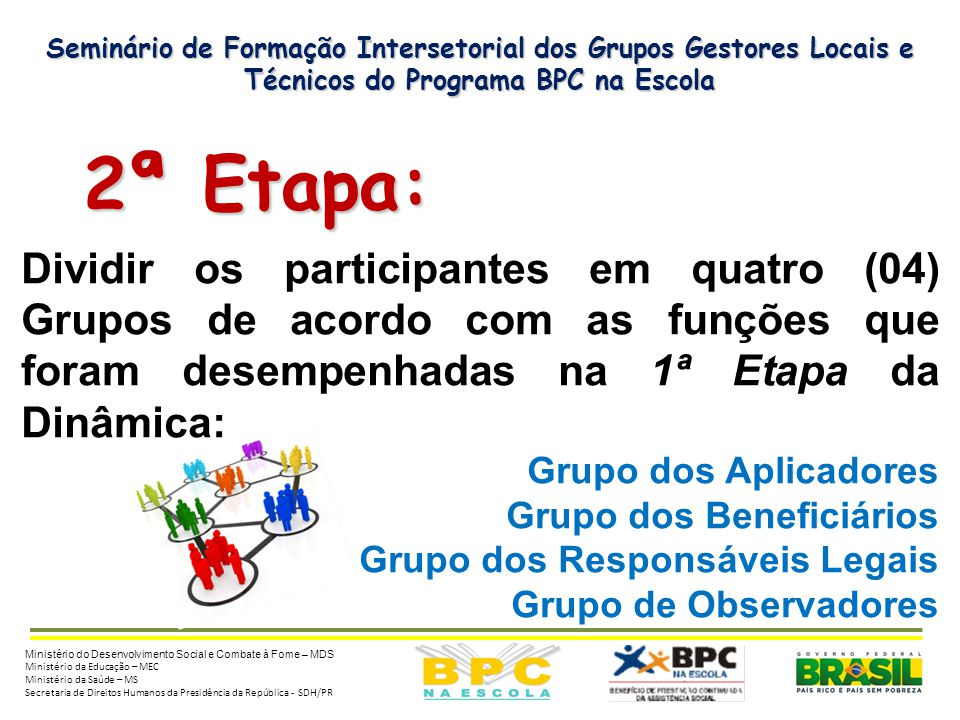 Seminário de Formação Intersetorial dos Grupos Gestores Locais e Técnicos do Programa BPC na Escola 2ª Etapa: 2ª Etapa: Dividir os participantes em qu