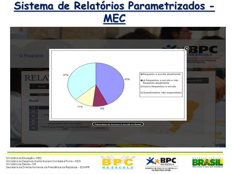 10 Sistema de Relatórios Parametrizados - MEC Ministério da Educação – MEC Ministério do Desenvolvimento Social e Combate à Fome – MDS Ministério da S